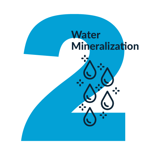 Big number two in blue with text Water Mineralization and icon of little water drops with twinkles