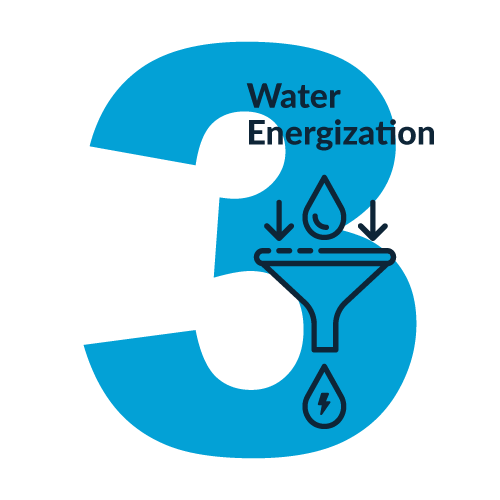 Big blue number three with text Water Energetization and icon of water drops entering a funnel and exiting energized