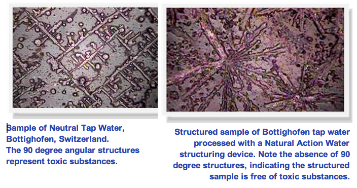 Structured Water under the Microscope