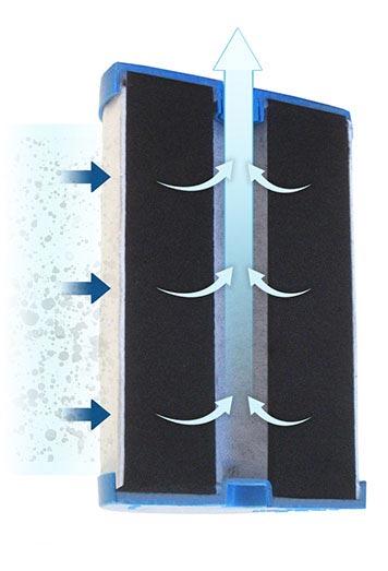 Multipure Filter System