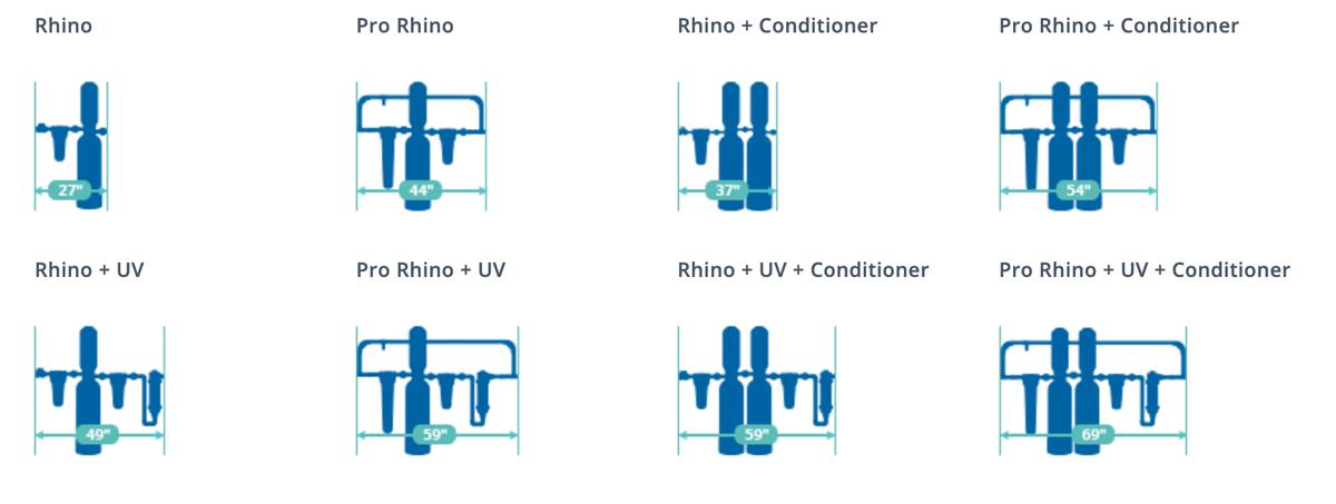 Compare Aquasana devices